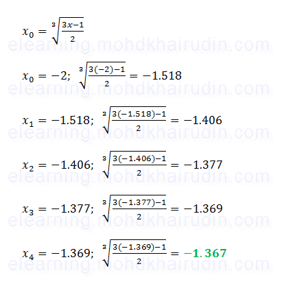 Financial Mathematics Formula